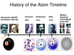 Модели атома
