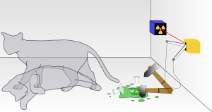 2000px-Schrodingers_cat.svg