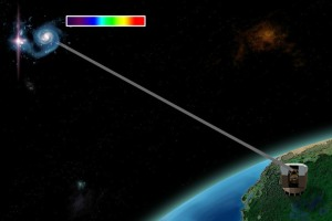 Absorption-Lines-in-Spectra-of-Distant-Galaxies
