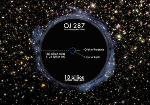 largest-black-hole-in-universe