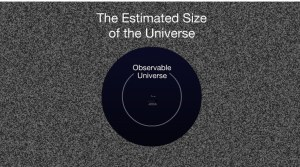 Vision-of-the-Observable-Universe-e1420559669915